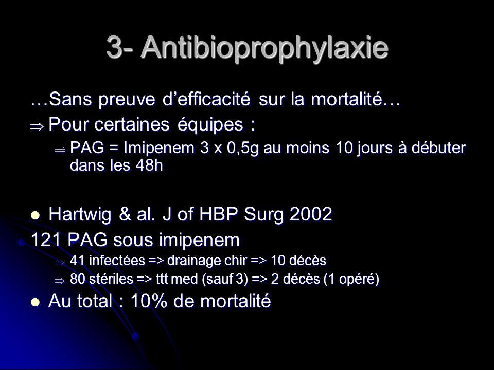 3- Antibioprophylaxie …Sans preuve defficacité sur la mortalité… Pour certaines équipes : Pour certaines équipes : PAG = Imipenem 3 x 0,5g au moins 10