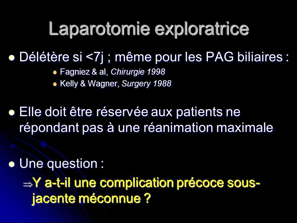 Laparotomie exploratrice Délétère si <7j ; même pour les PAG biliaires : Délétère si <7j ; même pour les PAG biliaires : Fagniez & al, Chirurgie 1998