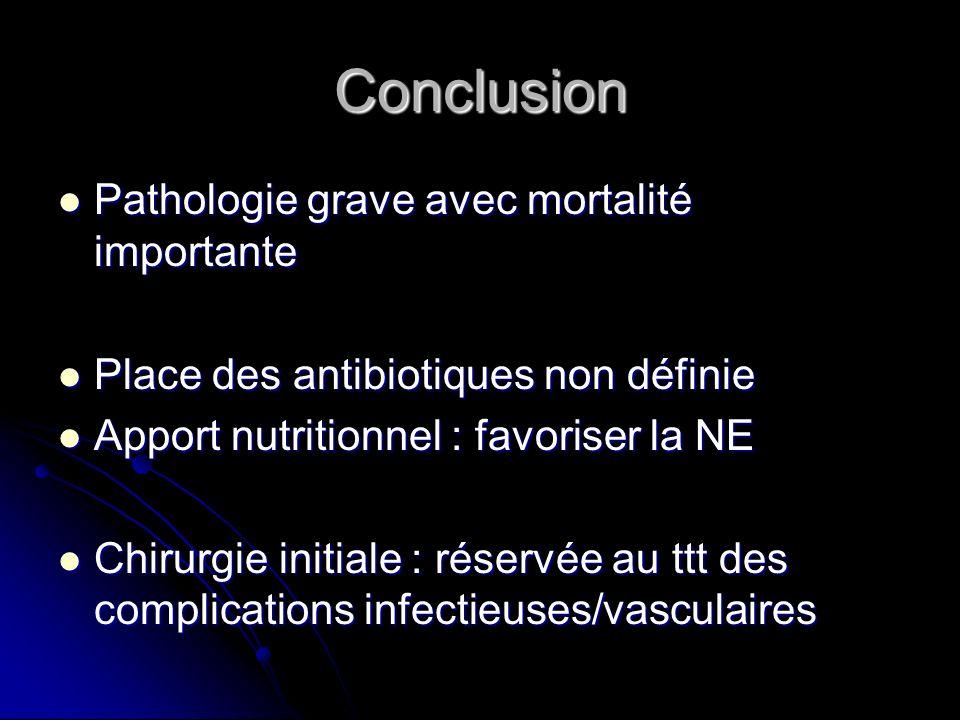 Conclusion Pathologie grave avec mortalité importante Pathologie grave avec mortalité importante Place des antibiotiques non définie Place des antibio