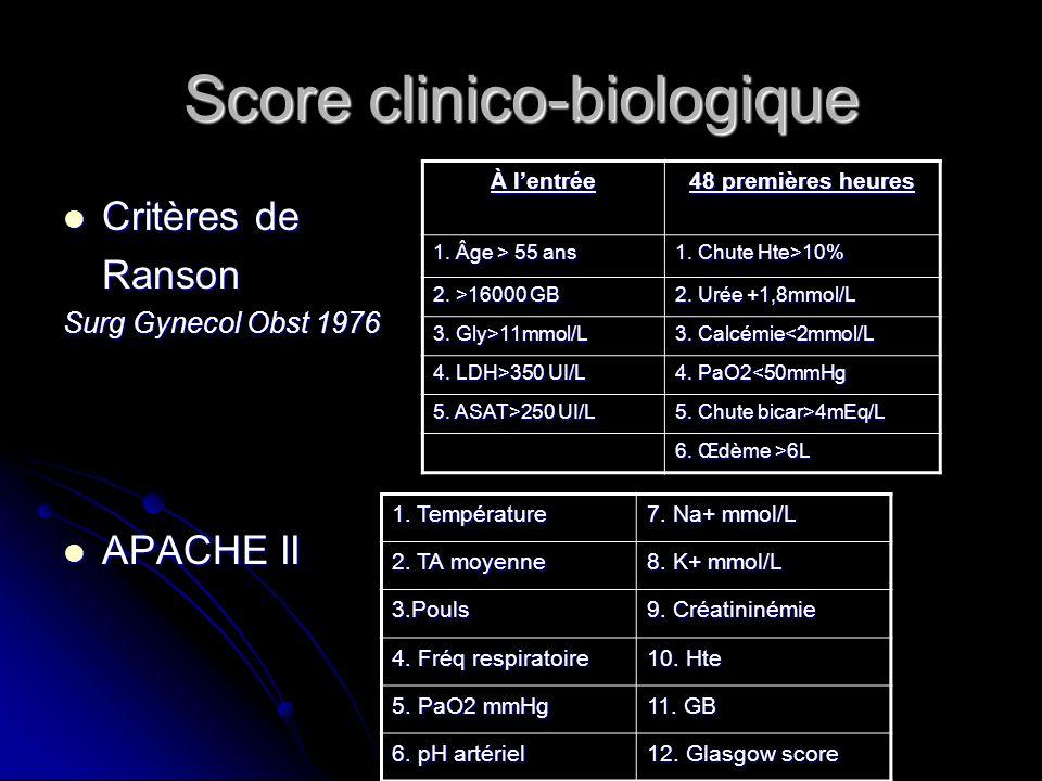Critères de Critères deRanson Surg Gynecol Obst 1976 APACHE II APACHE II À lentrée 48 premières heures 1. Âge > 55 ans 1. Chute Hte>10% 2. >16000 GB 2