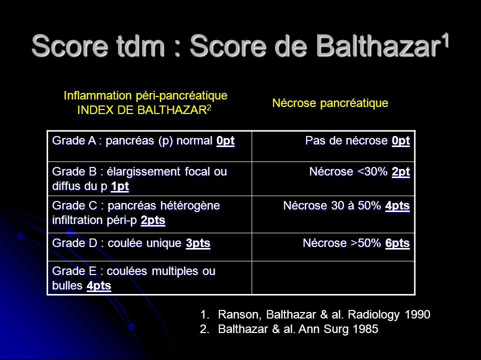 Score tdm : Score de Balthazar 1 Grade A : pancréas (p) normal 0pt Pas de nécrose 0pt Grade B : élargissement focal ou diffus du p 1pt Nécrose <30% 2p