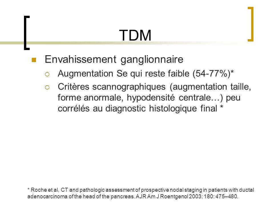 TDM Envahissement ganglionnaire Augmentation Se qui reste faible (54-77%)* Critères scannographiques (augmentation taille, forme anormale, hypodensité