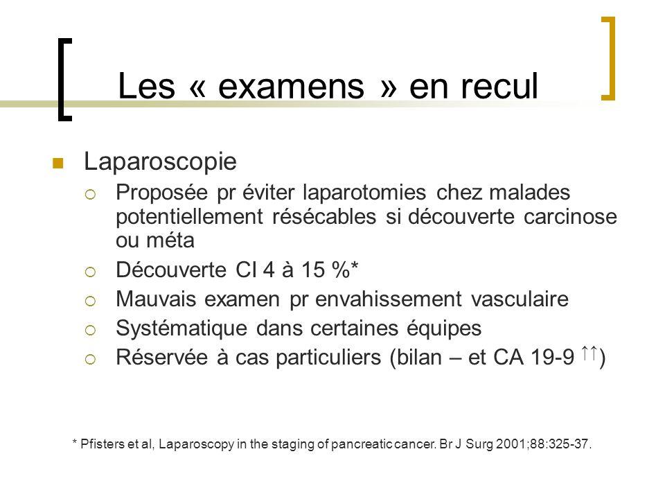 Les « examens » en recul Laparoscopie Proposée pr éviter laparotomies chez malades potentiellement résécables si découverte carcinose ou méta Découver