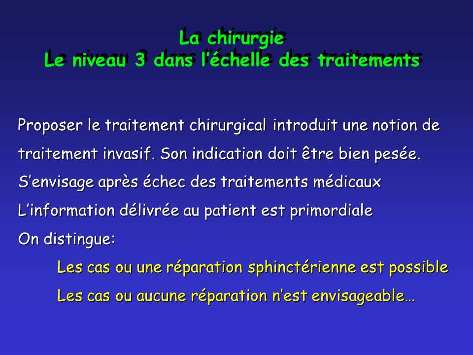 La chirurgie Le niveau 3 dans léchelle des traitements La chirurgie Le niveau 3 dans léchelle des traitements Proposer le traitement chirurgical introduit une notion de traitement invasif.