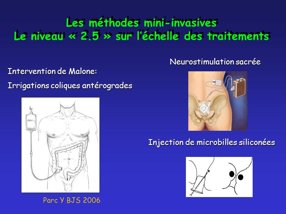 Les méthodes mini-invasives Le niveau « 2.5 » sur léchelle des traitements Les méthodes mini-invasives Le niveau « 2.5 » sur léchelle des traitements Intervention de Malone: Irrigations coliques antérogrades Injection de microbilles siliconées Neurostimulation sacrée Parc Y BJS 2006