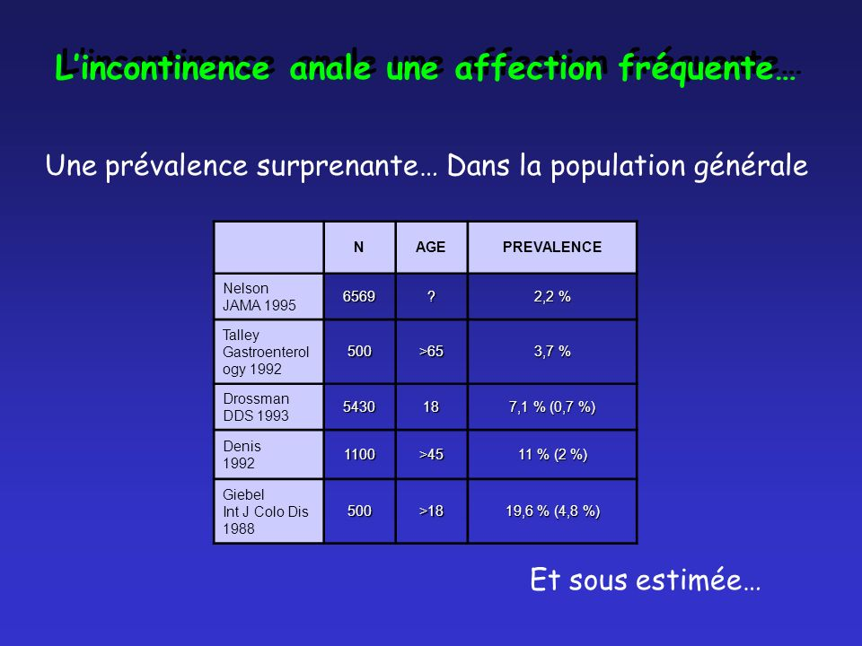 Lincontinence anale une affection fréquente… NAGEPREVALENCE Nelson JAMA 19956569? 2,2 % Talley Gastroenterol ogy 1992500>65 3,7 % Drossman DDS 1993543