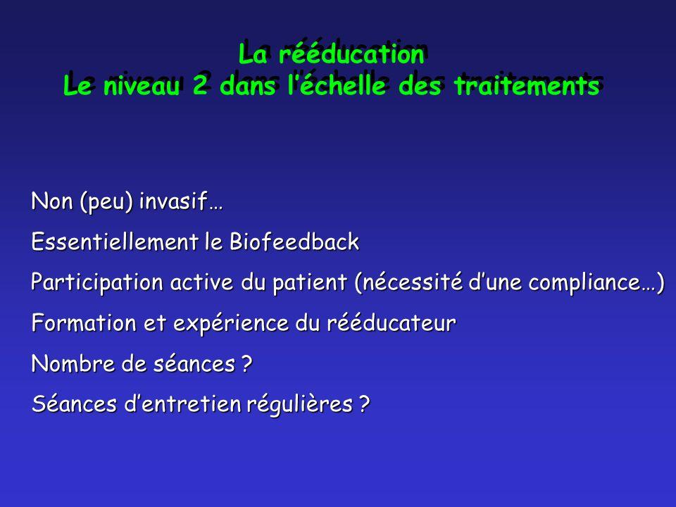La rééducation Le niveau 2 dans léchelle des traitements La rééducation Le niveau 2 dans léchelle des traitements Non (peu) invasif… Essentiellement le Biofeedback Participation active du patient (nécessité dune compliance…) Formation et expérience du rééducateur Nombre de séances .