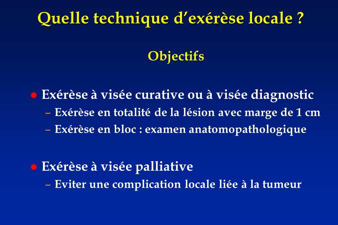Quelle technique dexérèse locale ? Objectifs Exérèse à visée curative ou à visée diagnostic – Exérèse en totalité de la lésion avec marge de 1 cm – Ex