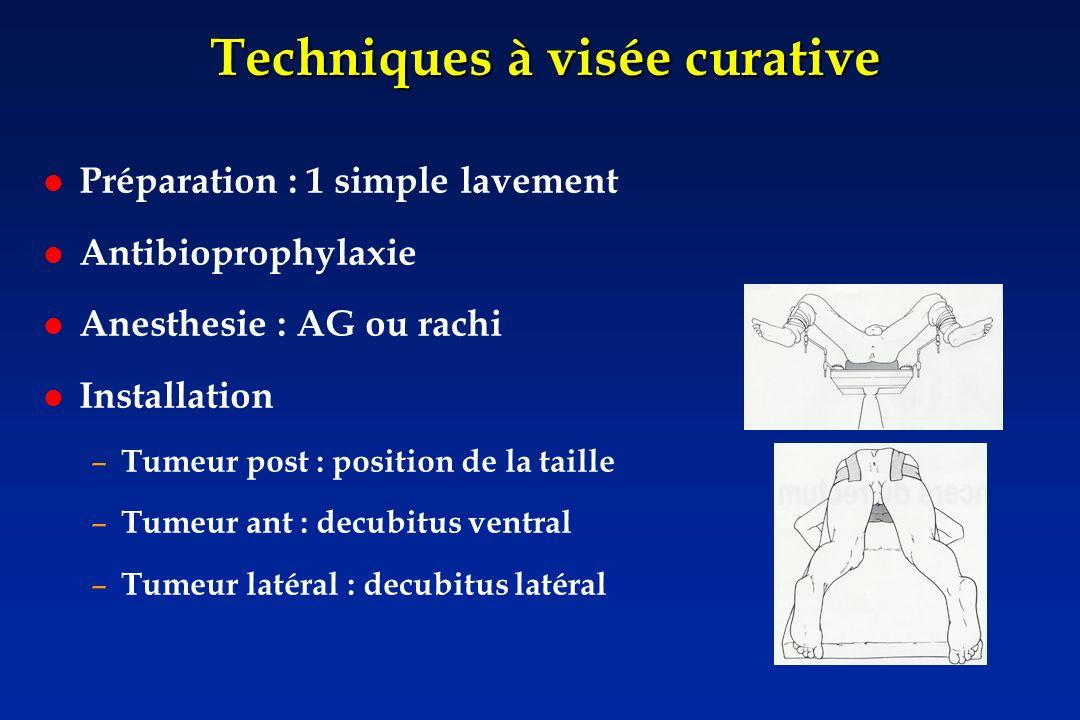 Techniques à visée curative Préparation : 1 simple lavement Antibioprophylaxie Anesthesie : AG ou rachi Installation – Tumeur post : position de la ta