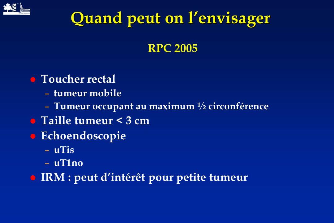Place des traitements locaux RPC 2005 surveillance critères favorables : Tis,T1sm1, exérèse complète bien différenciée pas d embole discussion en RCP : surveillance ou exérèse rectale complémentaire T1sm2 exérèse rectale complémentaire 1 critères défavorable : exérèse incomplète T1sm3 ou T2 embole vasculaire ou lymphatique exérèse locale Tis ou T1N0 TR et échoendoscopie