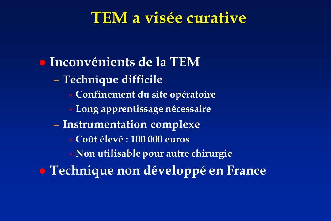 TEM a visée curative Inconvénients de la TEM – Technique difficile » Confinement du site opératoire » Long apprentissage nécessaire – Instrumentation