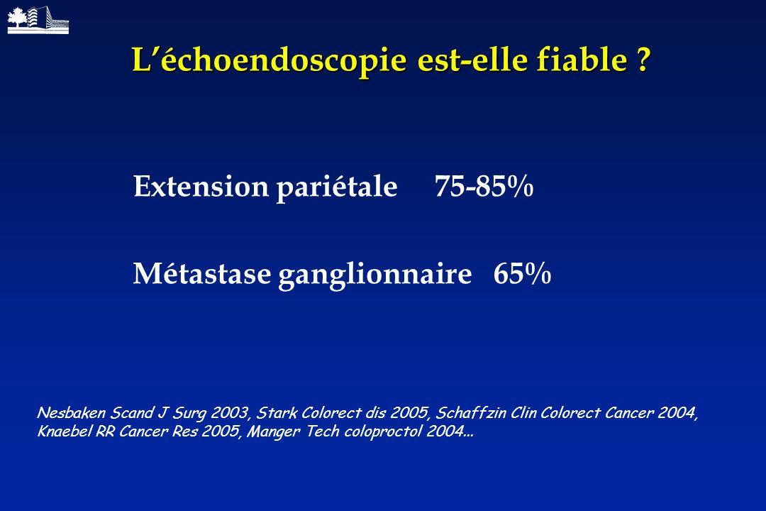 Léchoendoscopie est-elle fiable ? Extension pariétale 75-85% Métastase ganglionnaire 65% Nesbaken Scand J Surg 2003, Stark Colorect dis 2005, Schaffzi