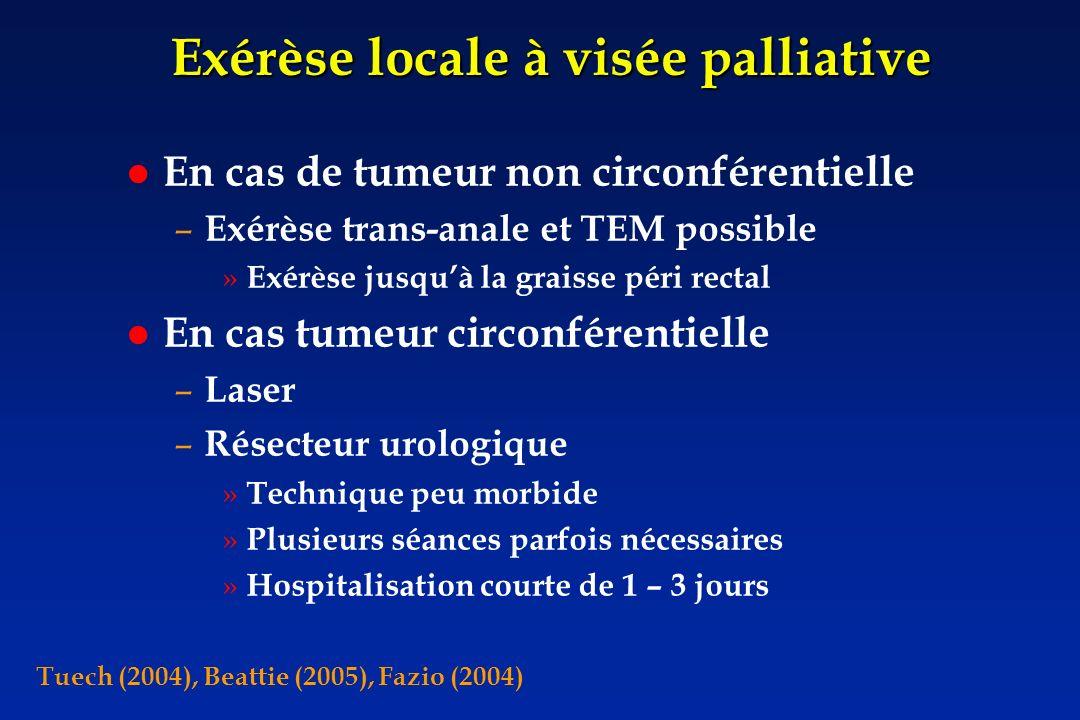 Exérèse locale à visée palliative En cas de tumeur non circonférentielle – Exérèse trans-anale et TEM possible » Exérèse jusquà la graisse péri rectal