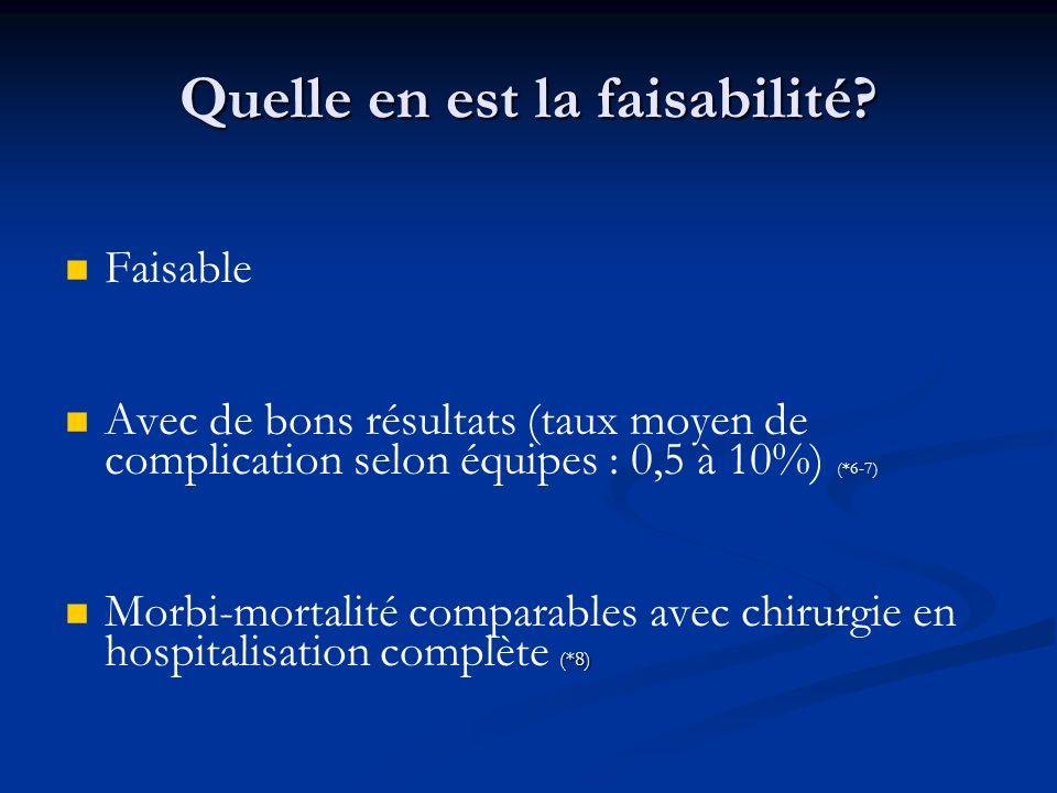 Faisable Avec de bons résultats (taux moyen de complication selon équipes : 0,5 à 10%) (*6-7) (*8) Morbi-mortalité comparables avec chirurgie en hospi