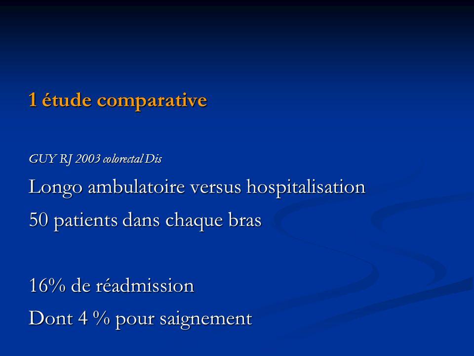1 étude comparative GUY RJ 2003 colorectal Dis Longo ambulatoire versus hospitalisation 50 patients dans chaque bras 16% de réadmission Dont 4 % pour