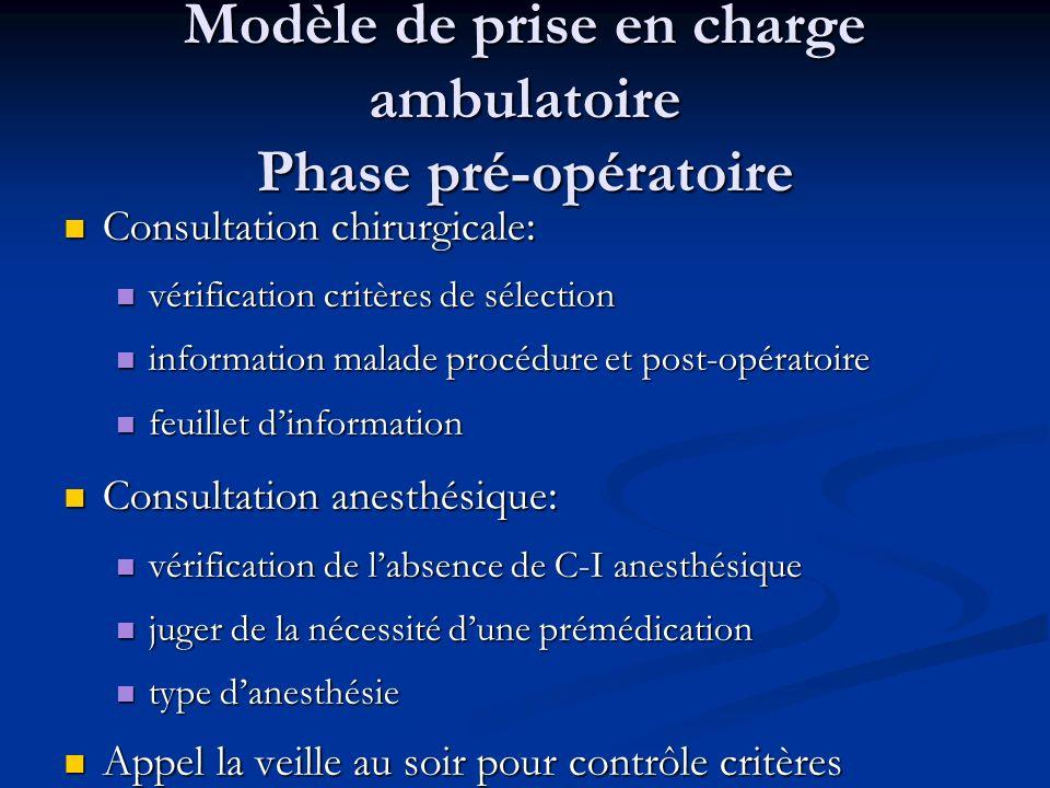 Modèle de prise en charge ambulatoire Phase pré-opératoire Consultation chirurgicale : Consultation chirurgicale : vérification critères de sélection