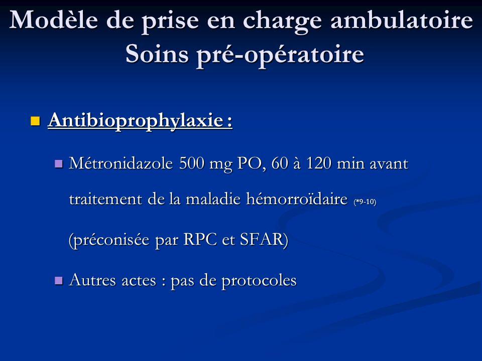 Antibioprophylaxie : Antibioprophylaxie : Métronidazole 500 mg PO, 60 à 120 min avant traitement de la maladie hémorroïdaire (*9-10) Métronidazole 500