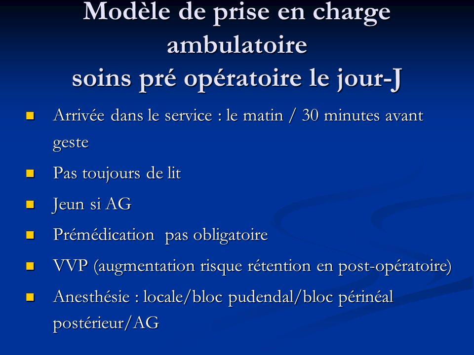 Modèle de prise en charge ambulatoire soins pré opératoire le jour-J Arrivée dans le service : le matin / 30 minutes avant geste Arrivée dans le servi