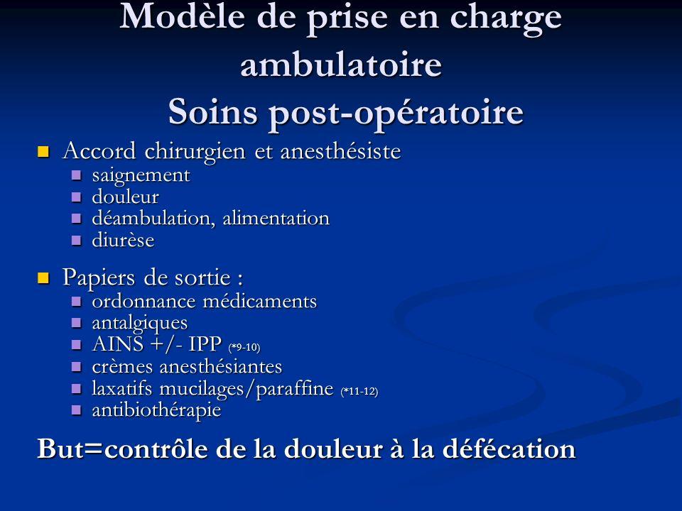 Modèle de prise en charge ambulatoire Soins post-opératoire Accord chirurgien et anesthésiste Accord chirurgien et anesthésiste saignement saignement