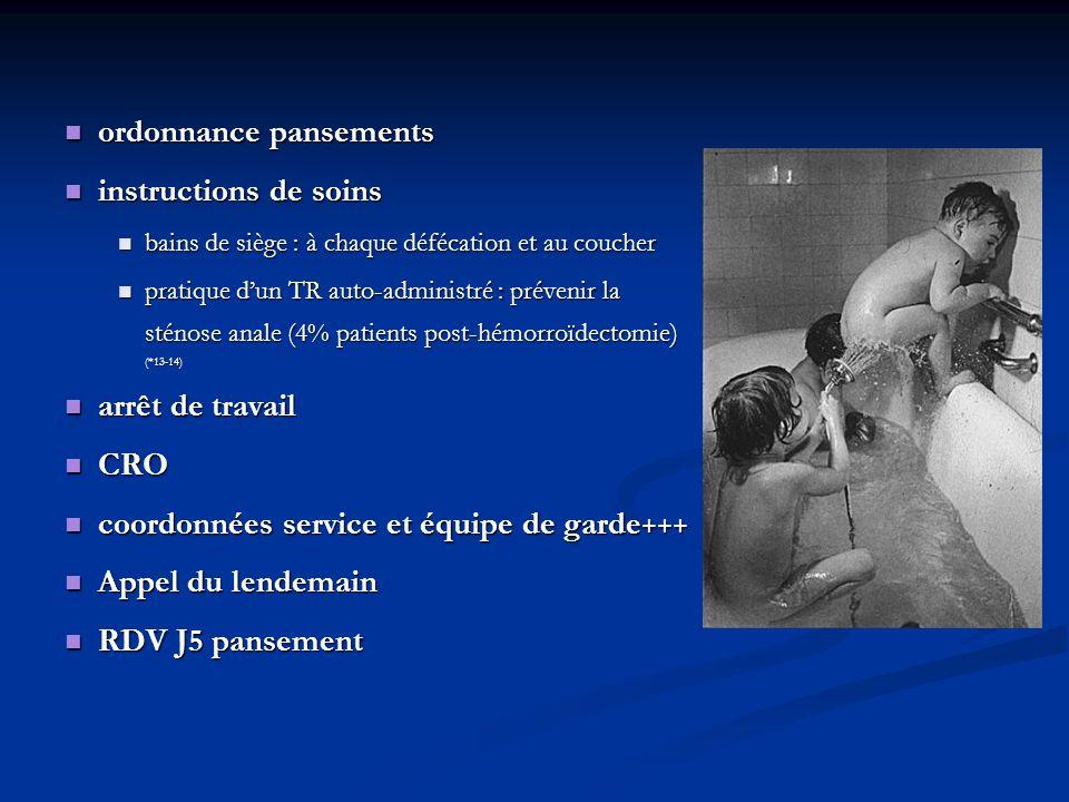 ordonnance pansements ordonnance pansements instructions de soins instructions de soins bains de siège : à chaque défécation et au coucher bains de si