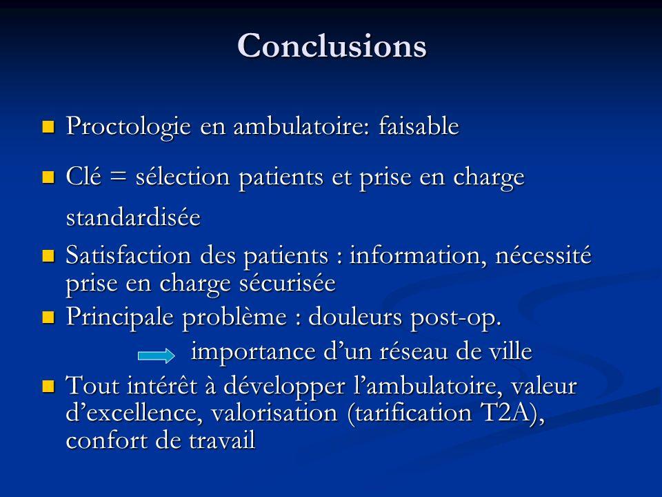 Conclusions Proctologie en ambulatoire: faisable Proctologie en ambulatoire: faisable Clé = sélection patients et prise en charge standardisée Clé = s