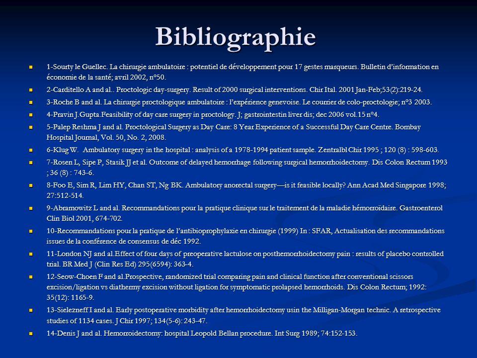 Bibliographie 1-Sourty le Guellec. La chirurgie ambulatoire : potentiel de développement pour 17 gestes marqueurs. Bulletin dinformation en économie d