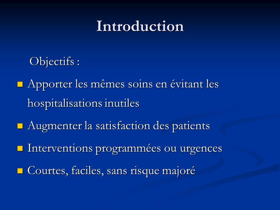 Introduction Objectifs : Objectifs : Apporter les mêmes soins en évitant les hospitalisations inutiles Apporter les mêmes soins en évitant les hospita