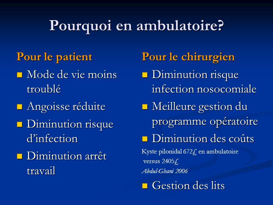 Pourquoi en ambulatoire? Pour le patient Mode de vie moins troublé Mode de vie moins troublé Angoisse réduite Angoisse réduite Diminution risque dinfe