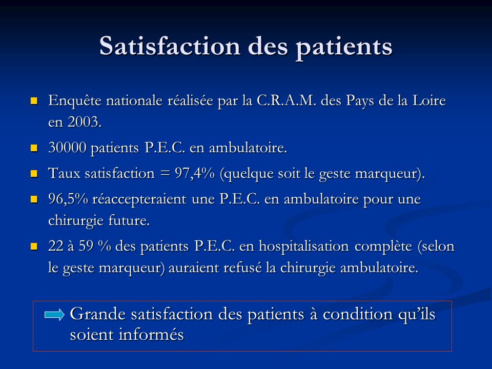 Satisfaction des patients Enquête nationale réalisée par la C.R.A.M. des Pays de la Loire en 2003. Enquête nationale réalisée par la C.R.A.M. des Pays