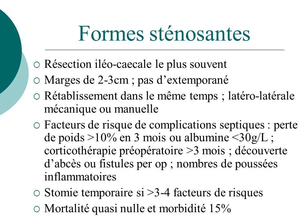 Péritonite Abord par laparotomie Résection emportant la zone perforée Stomie en canon de fusil Pas de résection étendue si aspect distal inflammatoire Rétablissement par voie élective à 2-3 mois