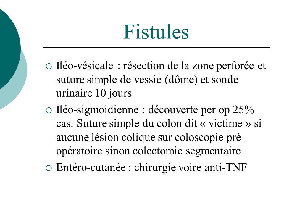 Récidives Le plus souvent sur lanastomose ou sus anastomotique Traitement médical en 1 ère intention Chirurgie : résection-anastomose et mesure du grêle restant