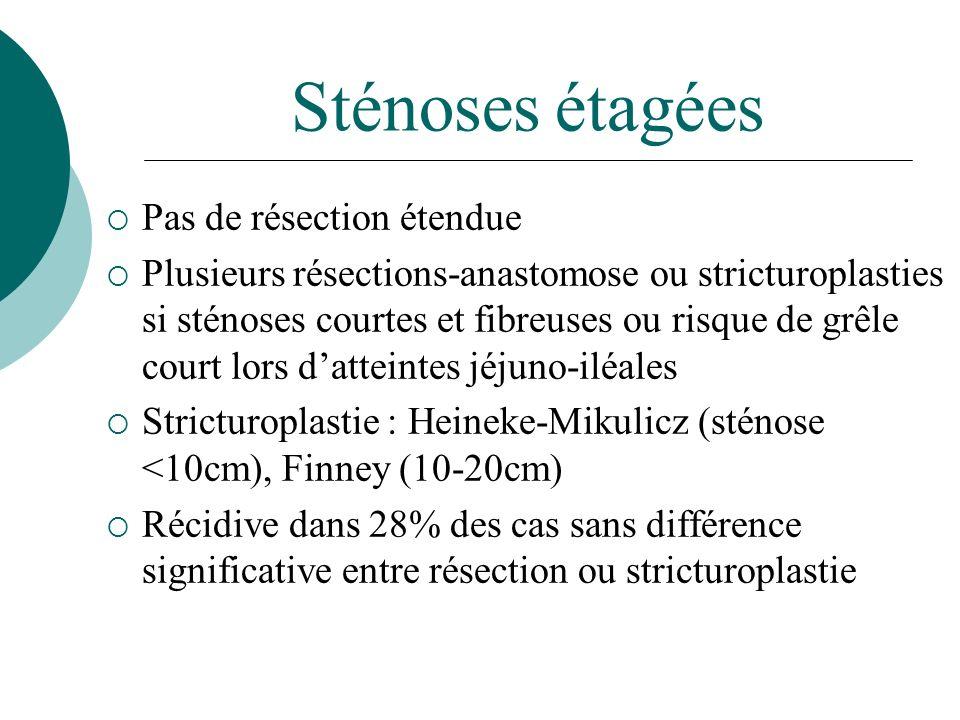 Sténoses étagées Pas de résection étendue Plusieurs résections-anastomose ou stricturoplasties si sténoses courtes et fibreuses ou risque de grêle cou