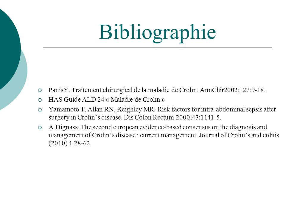 Bibliographie PanisY. Traitement chirurgical de la maladie de Crohn. AnnChir2002;127:9-18. HAS Guide ALD 24 « Maladie de Crohn » Yamamoto T, Allan RN,