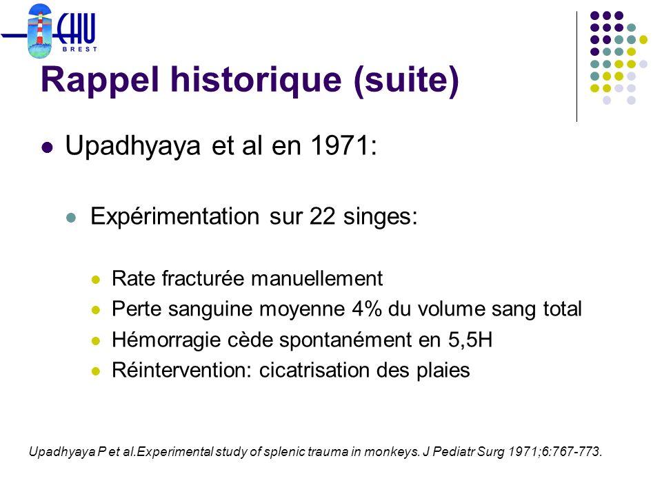 Rappel historique (suite) Upadhyaya et al en 1971: Expérimentation sur 22 singes: Rate fracturée manuellement Perte sanguine moyenne 4% du volume sang