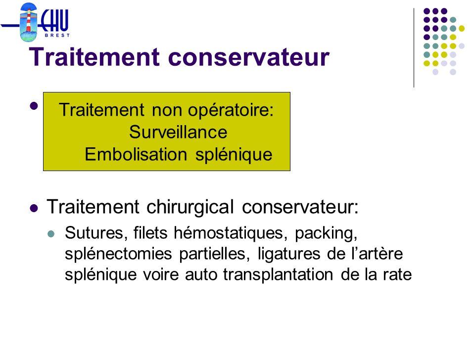 Traitement conservateur Traitement non opératoire: Surveillance Embolisation splénique Traitement chirurgical conservateur: Sutures, filets hémostatiq