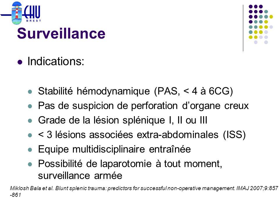 Surveillance Indications: Stabilité hémodynamique (PAS, < 4 à 6CG) Pas de suspicion de perforation dorgane creux Grade de la lésion splénique I, II ou
