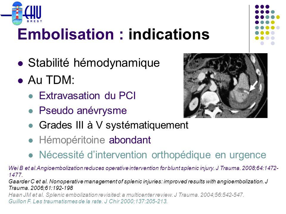 Embolisation : indications Stabilité hémodynamique Au TDM: Extravasation du PCI Pseudo anévrysme Grades III à V systématiquement Hémopéritoine abondan