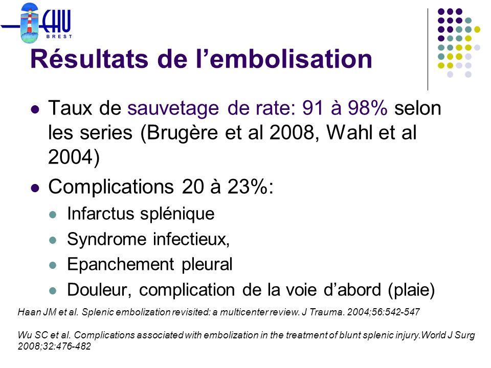 Résultats de lembolisation Taux de sauvetage de rate: 91 à 98% selon les series (Brugère et al 2008, Wahl et al 2004) Complications 20 à 23%: Infarctu