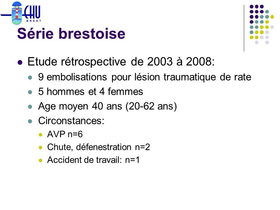 Série brestoise Etude rétrospective de 2003 à 2008: 9 embolisations pour lésion traumatique de rate 5 hommes et 4 femmes Age moyen 40 ans (20-62 ans)