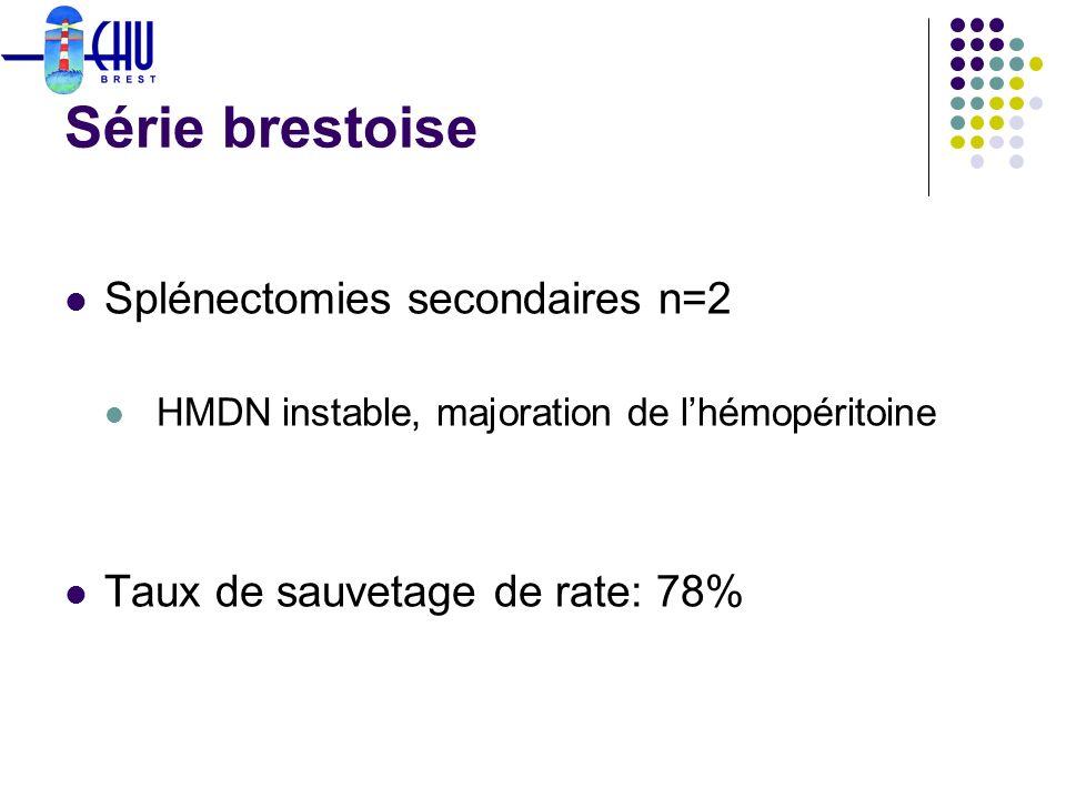 Série brestoise Splénectomies secondaires n=2 HMDN instable, majoration de lhémopéritoine Taux de sauvetage de rate: 78%