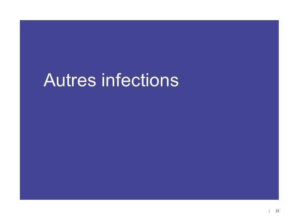 Autres infections   31