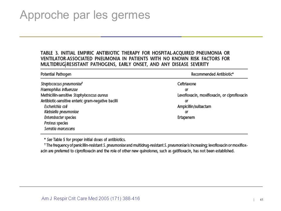 Approche par les germes   41 Am J Respir Crit Care Med 2005 (171) 388-416