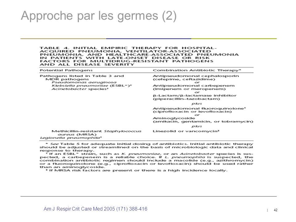Approche par les germes (2)   42 Am J Respir Crit Care Med 2005 (171) 388-416