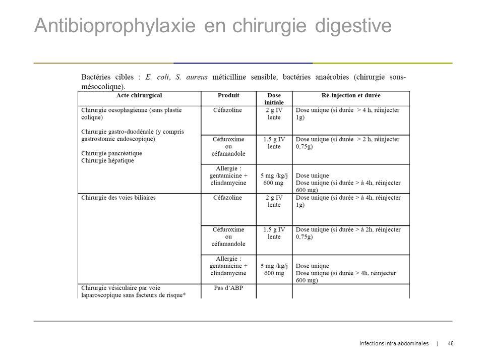 Antibioprophylaxie en chirurgie digestive Infections intra-abdominales   48