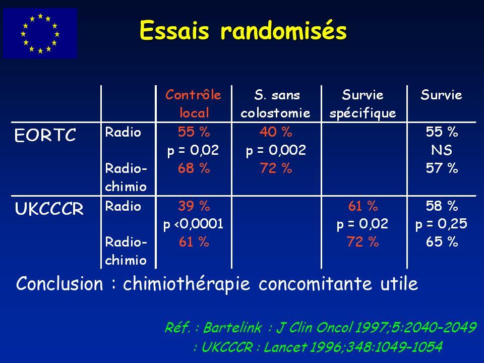 Essais randomisés Conclusion : chimiothérapie concomitante utile Réf. : Bartelink : J Clin Oncol 1997;5:2040–2049 : UKCCCR : Lancet 1996;348:1049–1054