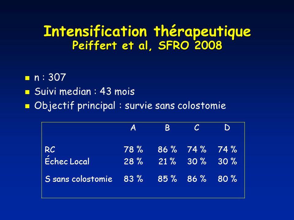 Intensification thérapeutique Peiffert et al, SFRO 2008 n : 307 Suivi median : 43 mois Objectif principal : survie sans colostomie ABCD RC Échec Local