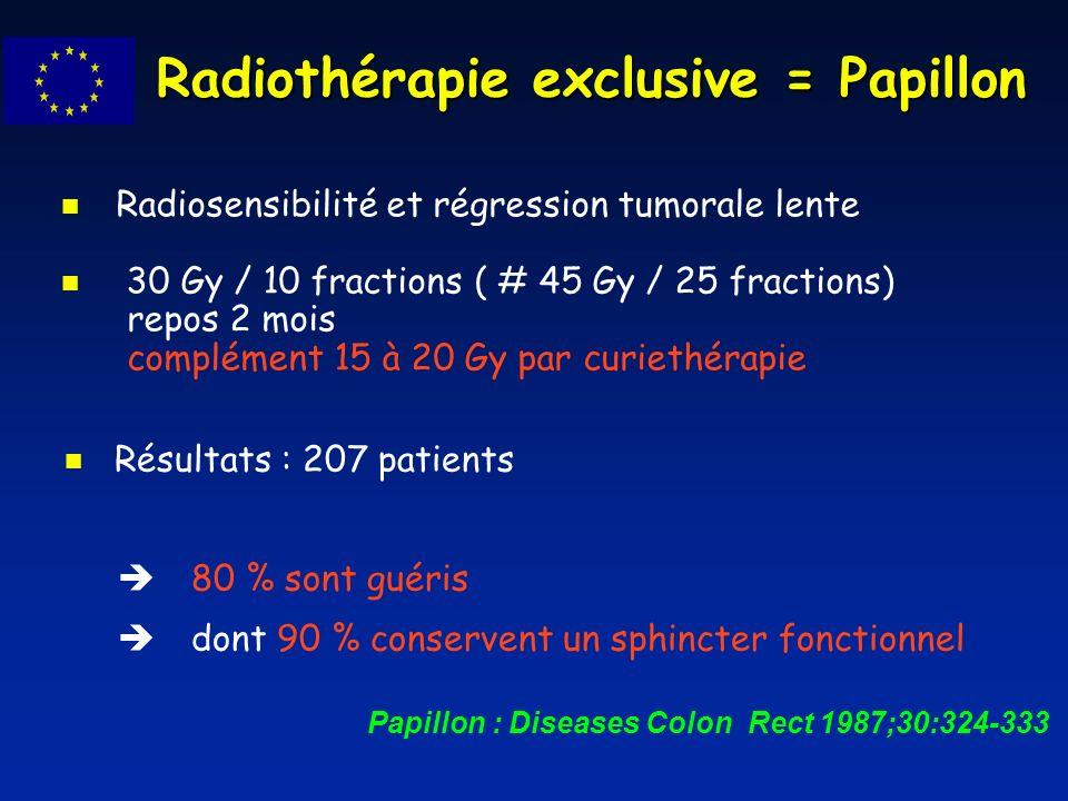 Radiothérapie exclusive = Papillon Radiosensibilité et régression tumorale lente 30 Gy / 10 fractions ( # 45 Gy / 25 fractions) repos 2 mois complémen