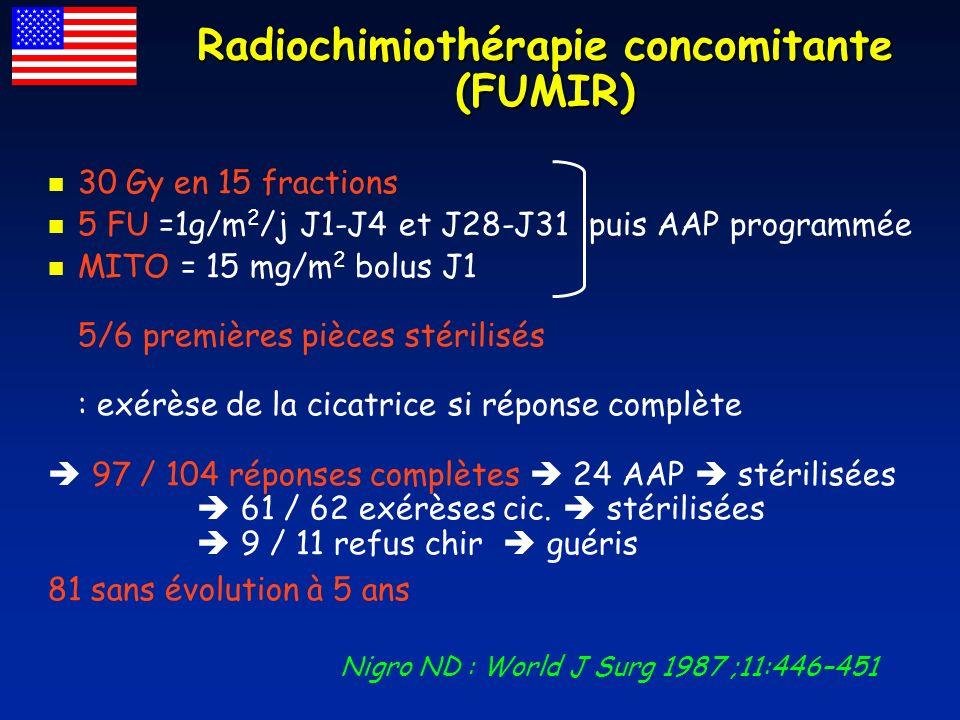 Radiochimiothérapie concomitante (FUMIR) 30 Gy en 15 fractions 5 FU =1g/m 2 /j J1-J4 et J28-J31 puis AAP programmée MITO = 15 mg/m 2 bolus J1 5/6 prem