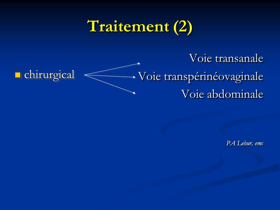 Traitement (2) Voie transanale Voie transpérinéovaginale Voie abdominale PA Lehur, emc Voie transanale Voie transpérinéovaginale Voie abdominale PA Le