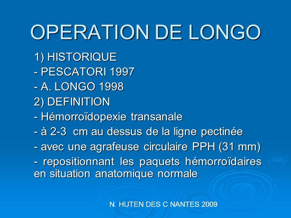 OPERATION DE LONGO 1) HISTORIQUE - PESCATORI 1997 - A. LONGO 1998 2) DEFINITION - Hémorroïdopexie transanale - à 2-3 cm au dessus de la ligne pectinée